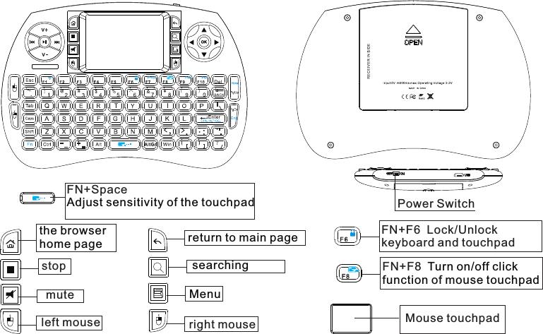 Unisen KP-21S Mini Wireless Keyboard User Manual
