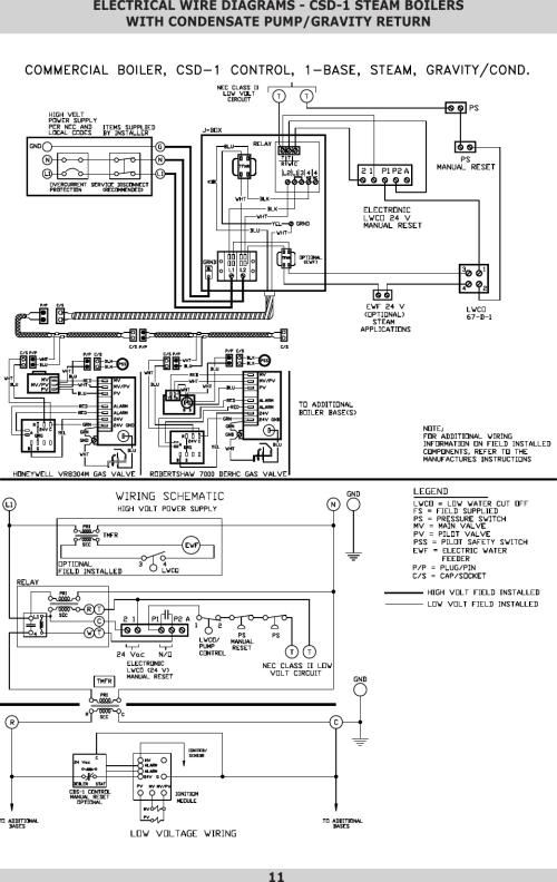 small resolution of utica steam boiler wiring diagram
