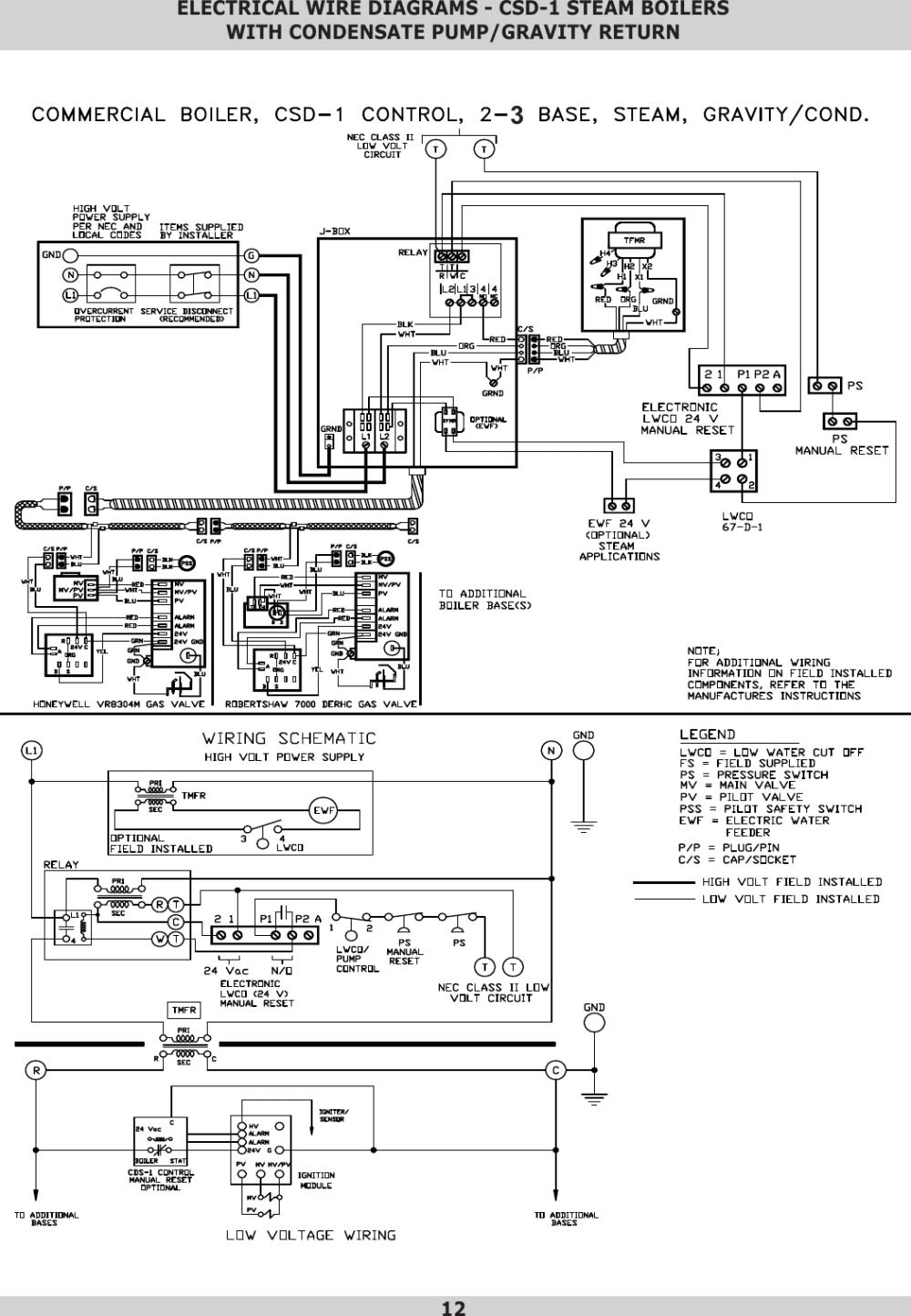 medium resolution of utica steam boiler wiring diagram