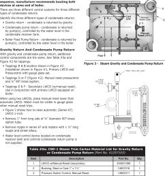 utica steam boiler wiring diagram [ 1169 x 1528 Pixel ]