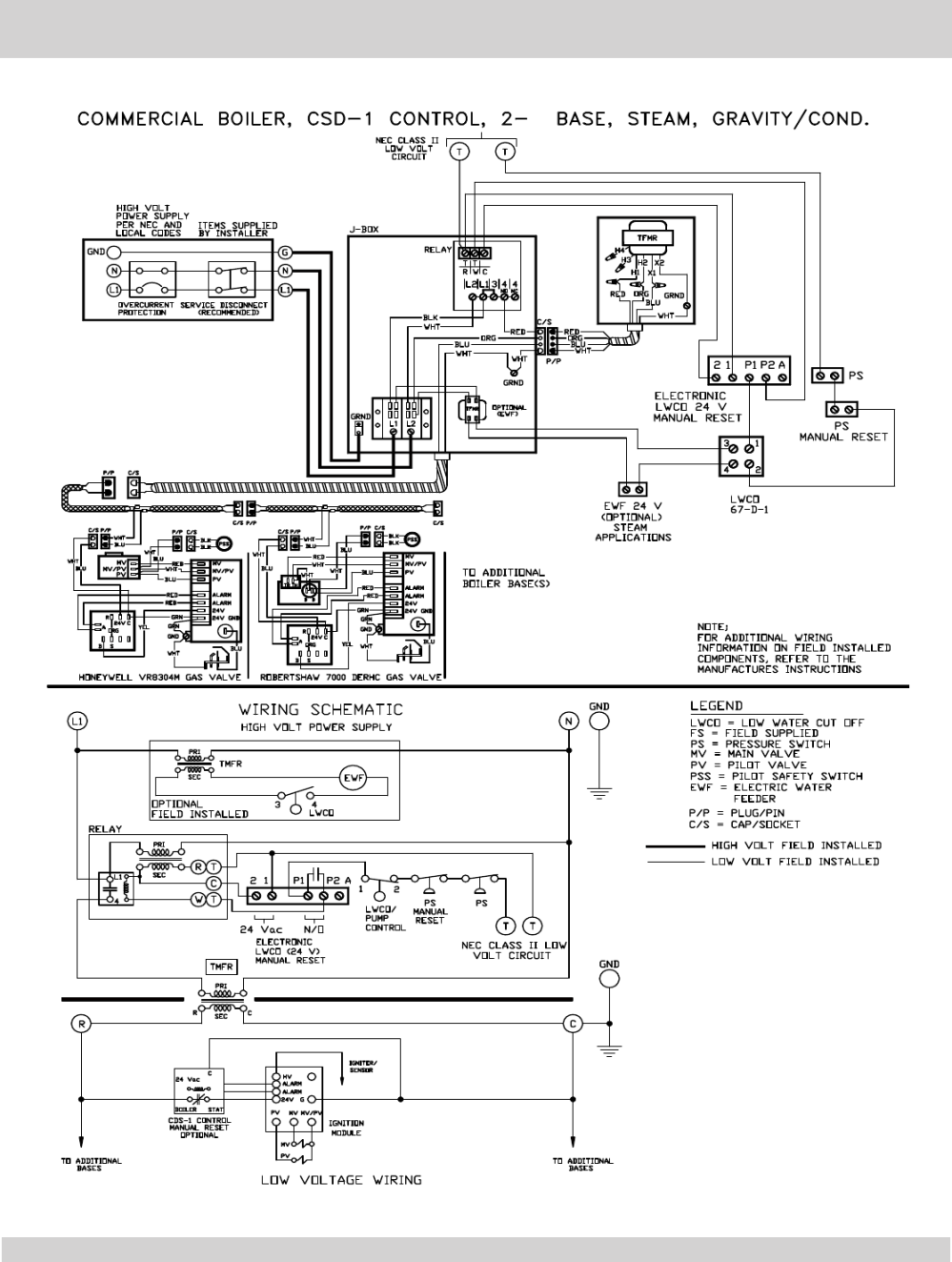 medium resolution of 3 electrical wire diagrams csd 1 steam boilers