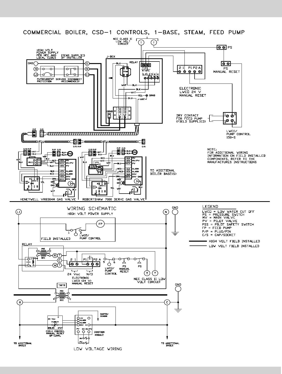 gas steam boiler wiring diagram drum switch bremas reversible ac motor oil fired