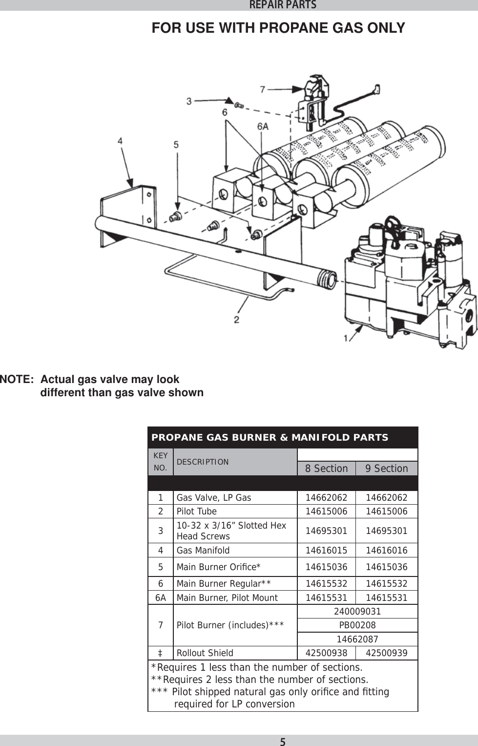 Utica Boilers Mgb Series Ii Mgc Parts List 240009272.indb