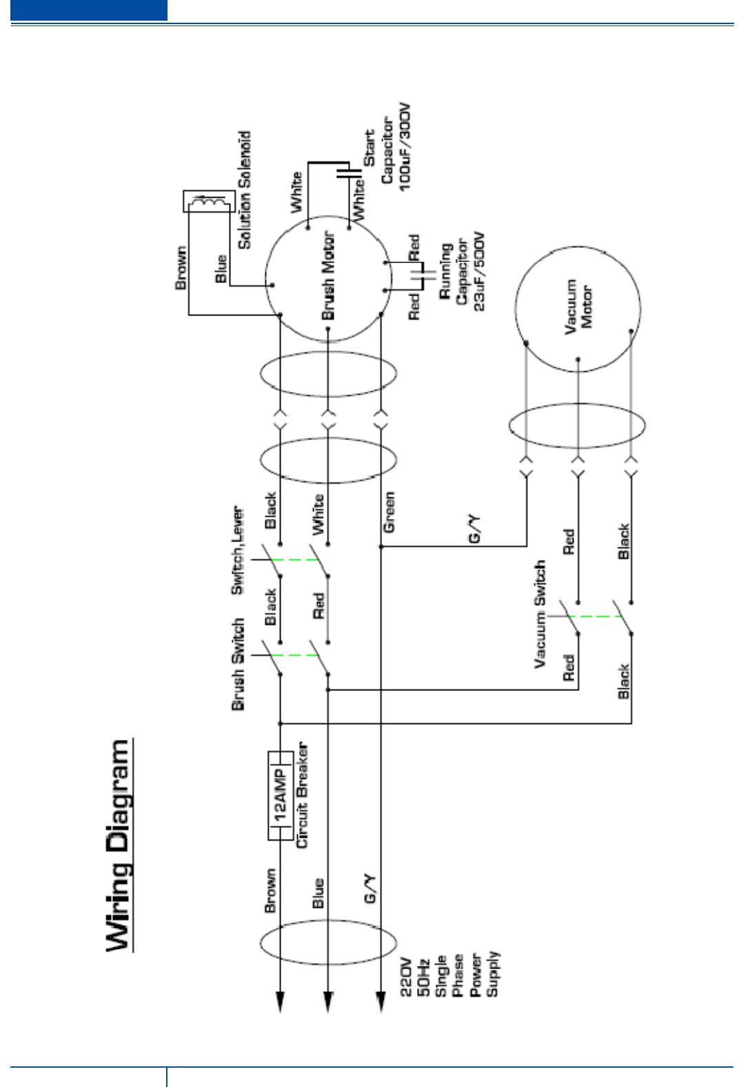 Viper Scrubber Fang 18C Users Manual VF80188EU USER