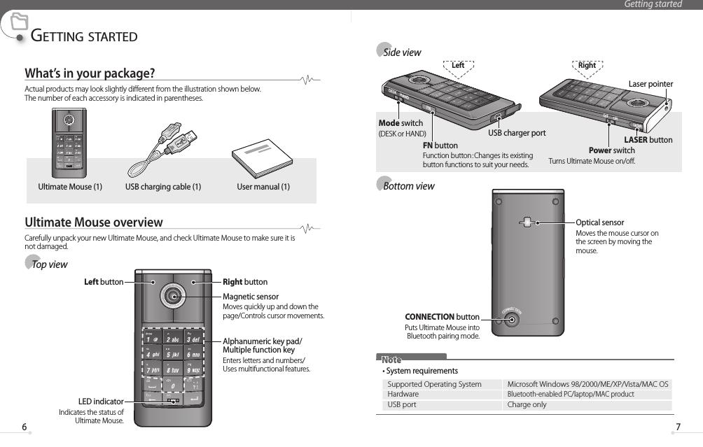 Virtuu Korea VUM-01 Ultimate Mouse User Manual Ultimate