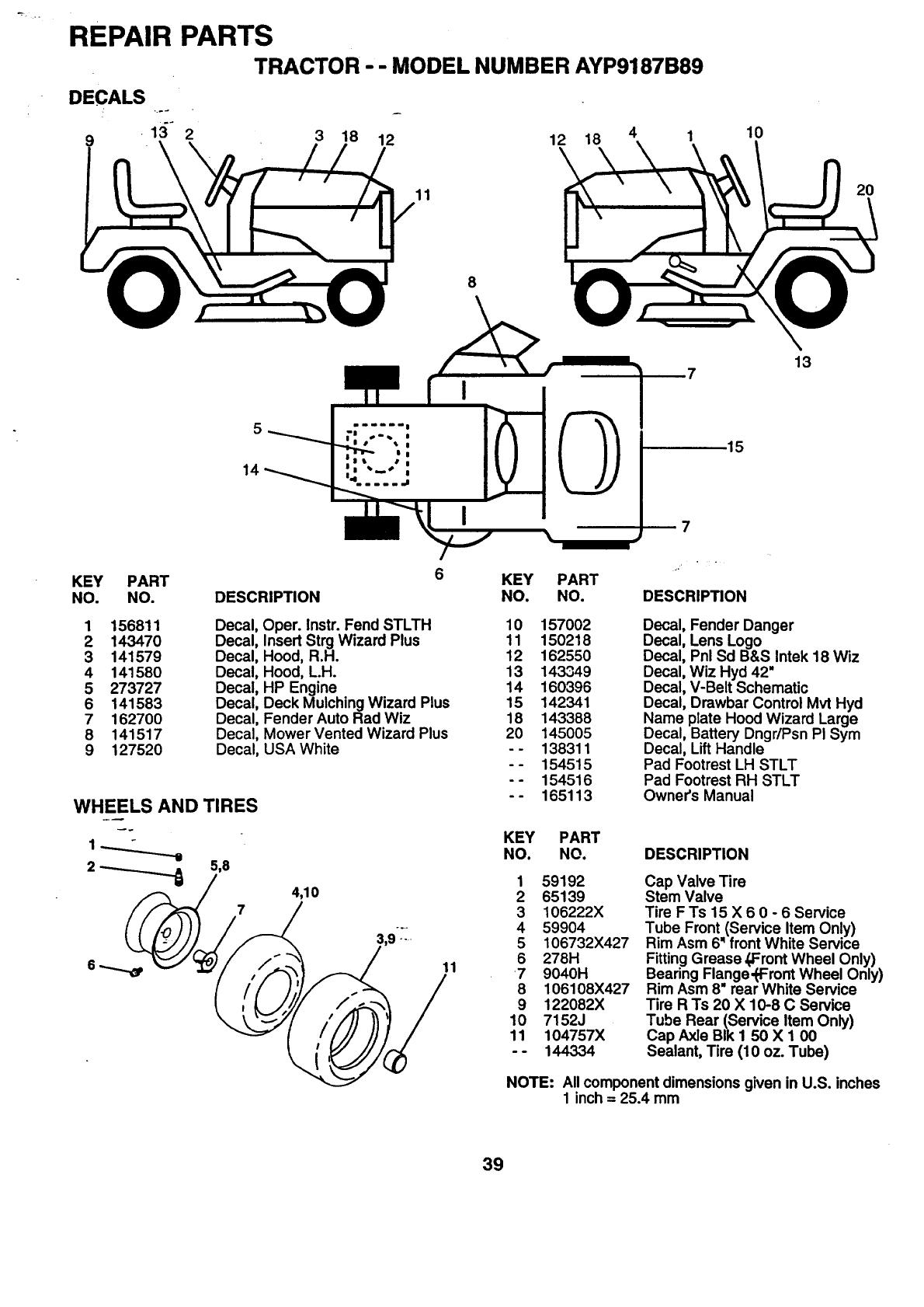 Wizard Lawn Tractor Manual
