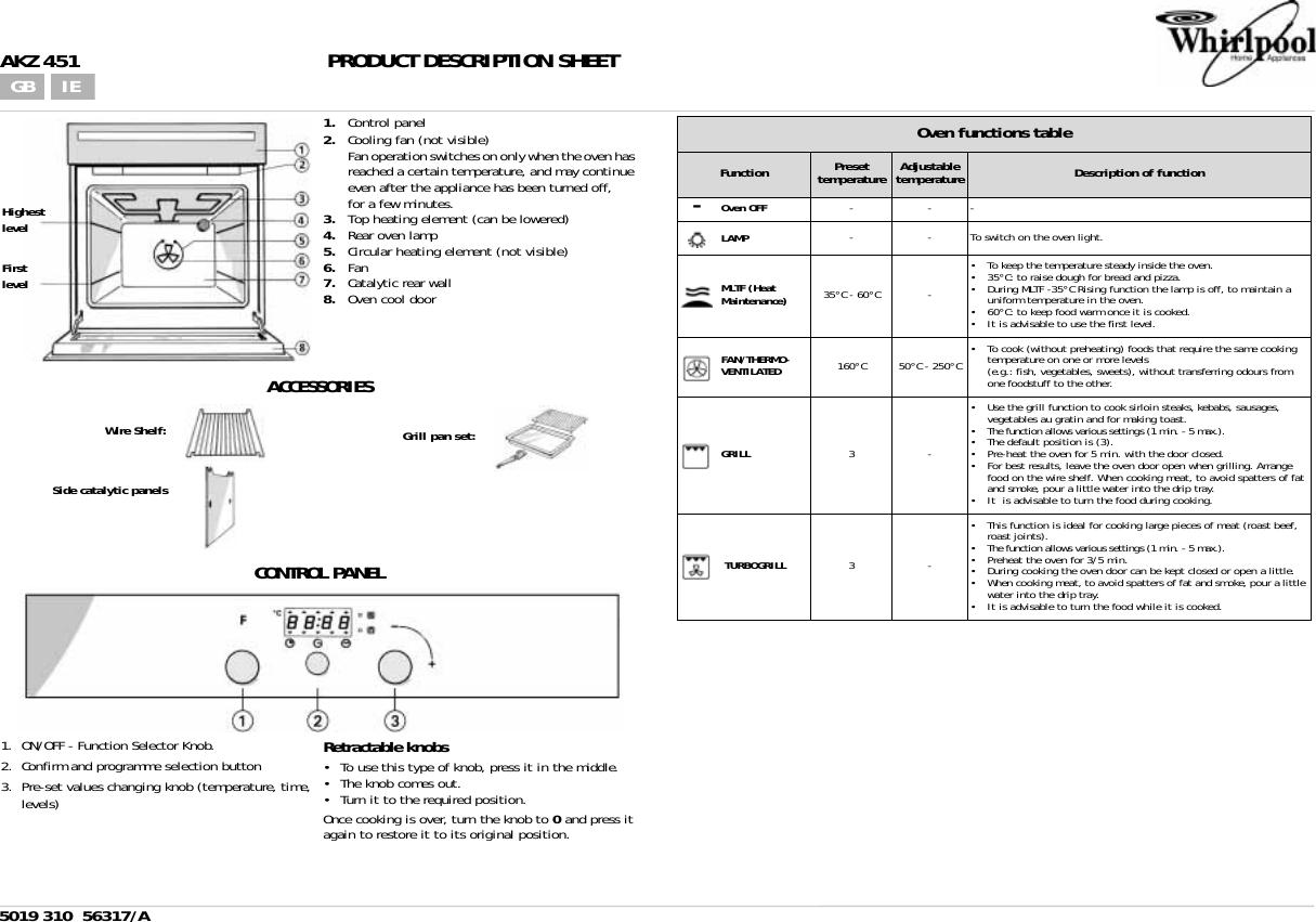 Whirlpool Akz 451 Product Description Sheet Maintenance
