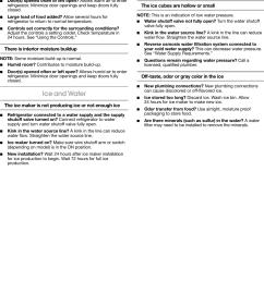 page 11 of 12 whirlpool whirlpool tt21akxkq02 users manual whirlpool  [ 1121 x 1536 Pixel ]