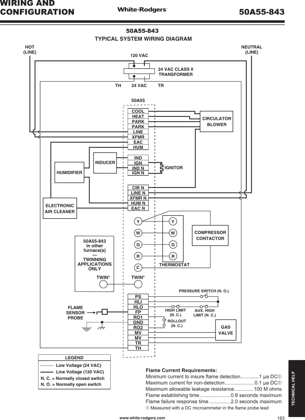 medium resolution of white rodgers 50a55 843 universal silicon carbide integrated furnace control wiring diagram 83 of rodgers catalog r 4425
