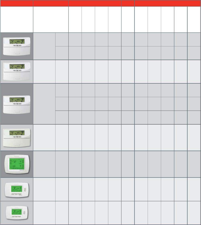 medium resolution of model schedule options user