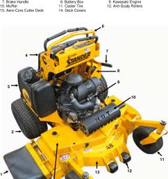 wright stander fuel filter [ 1043 x 1452 Pixel ]