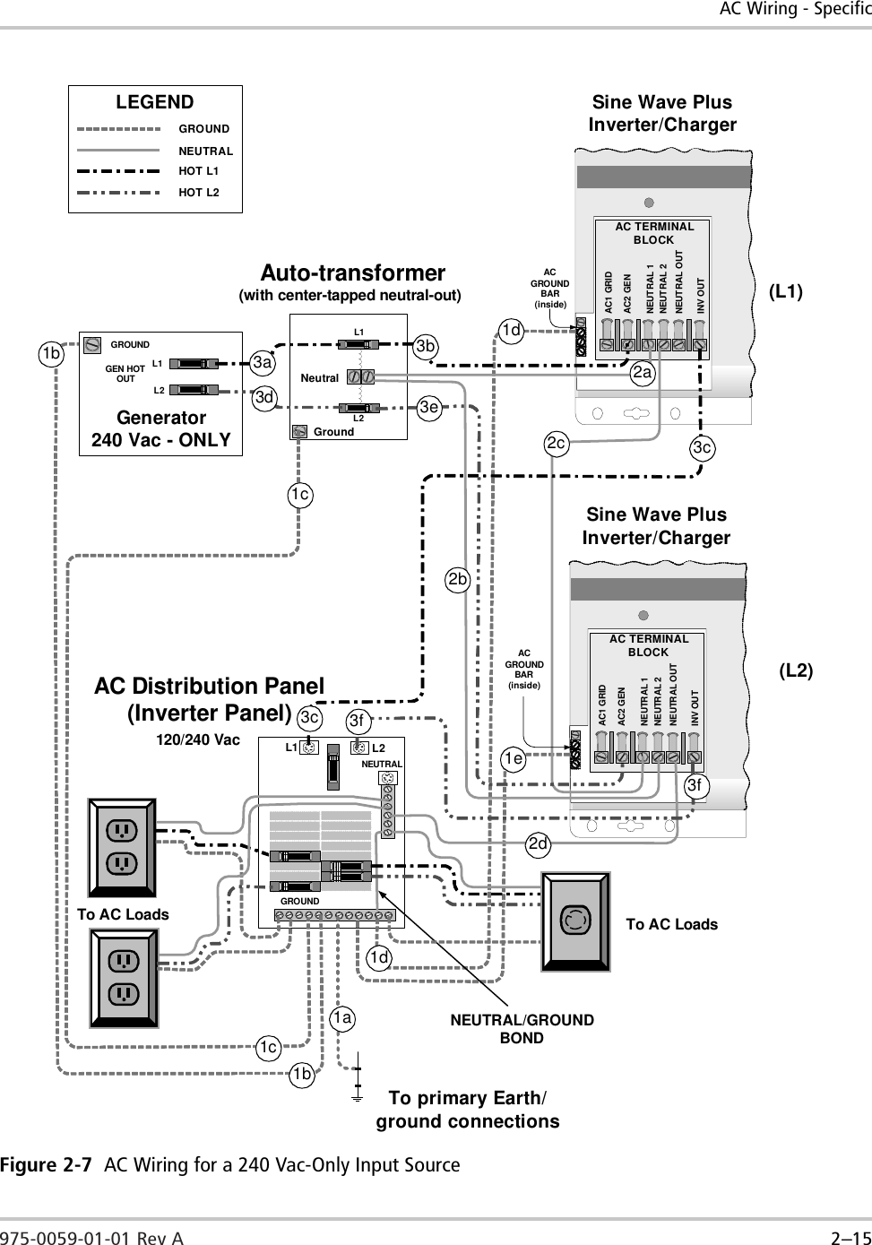 [DIAGRAM] Scematic Diagram Panel Pure Sine Wave Inverter