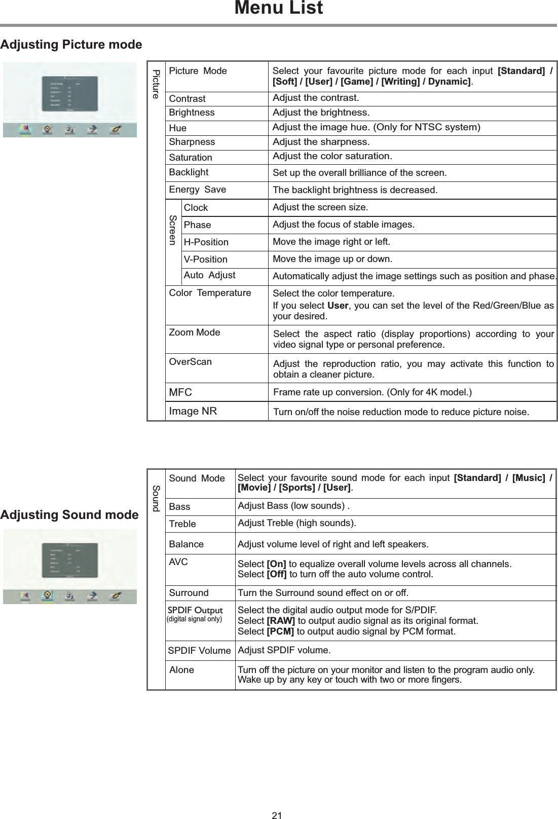 Xiamen Prima Technology LE-43PC88 Interactive Flat Panel