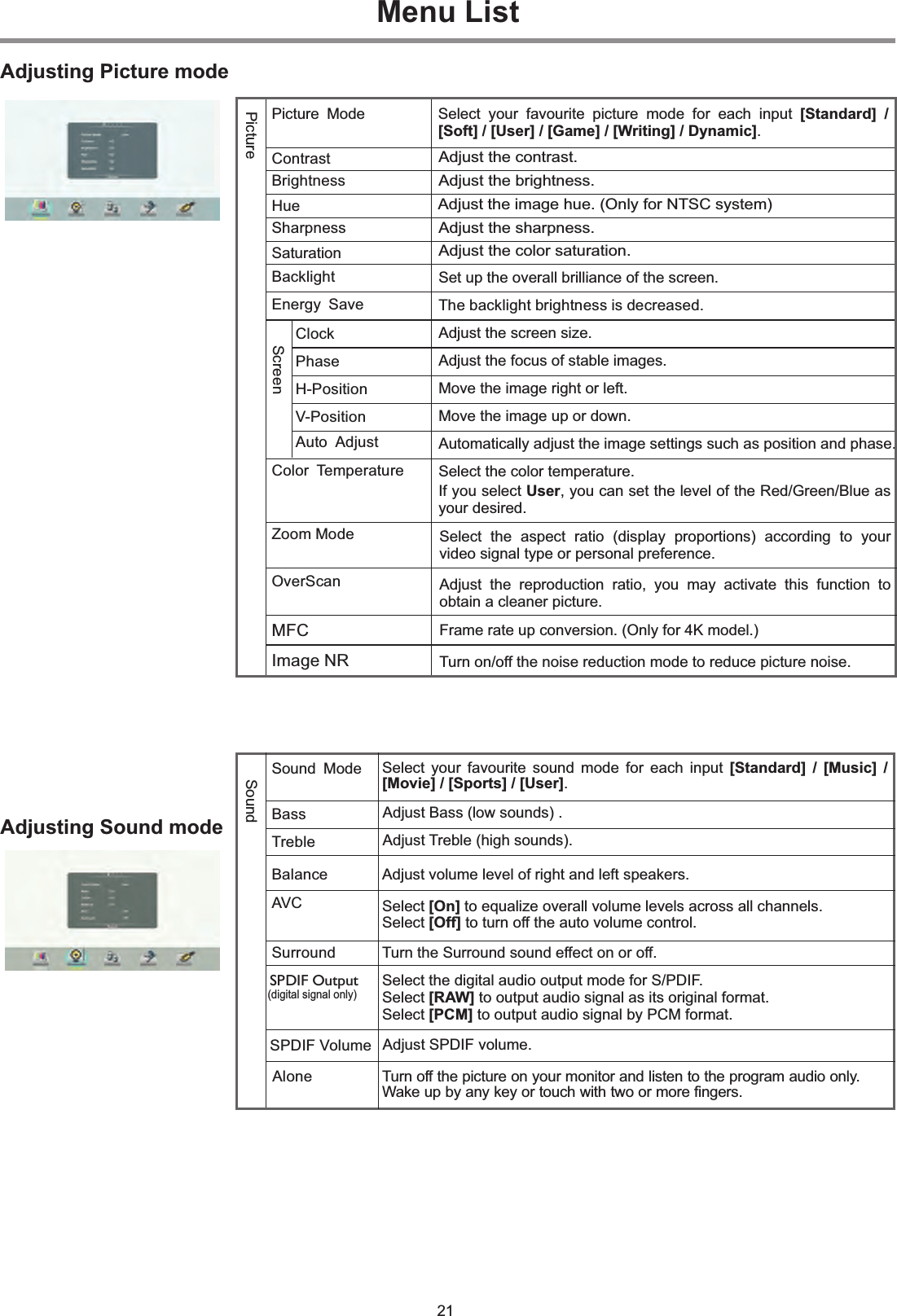Xiamen Prima Technology LE-75PC88 Interactive Flat Panel