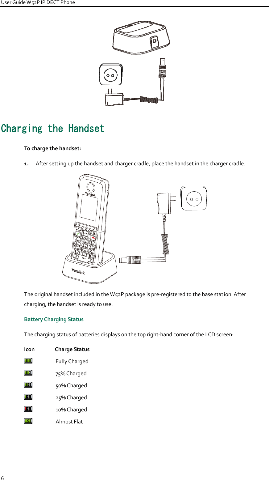 YEALINK W52P IP DECT Phone User Manual