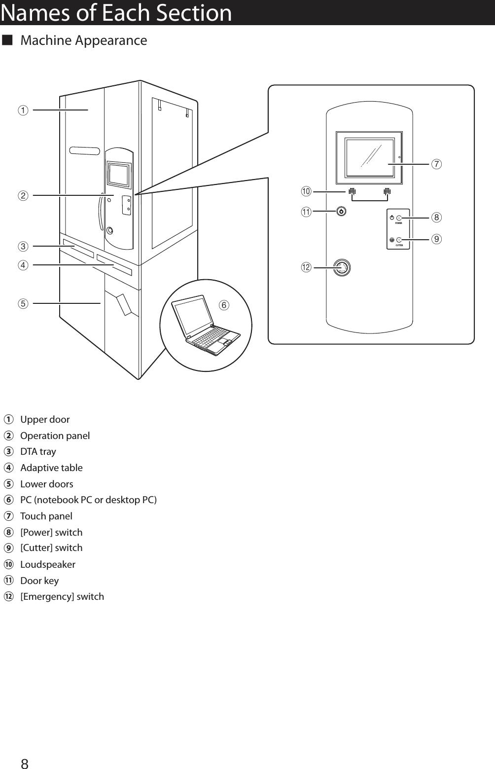 YUYAMA MFG F321A RFID module User Manual 09 PROUDA 09 03