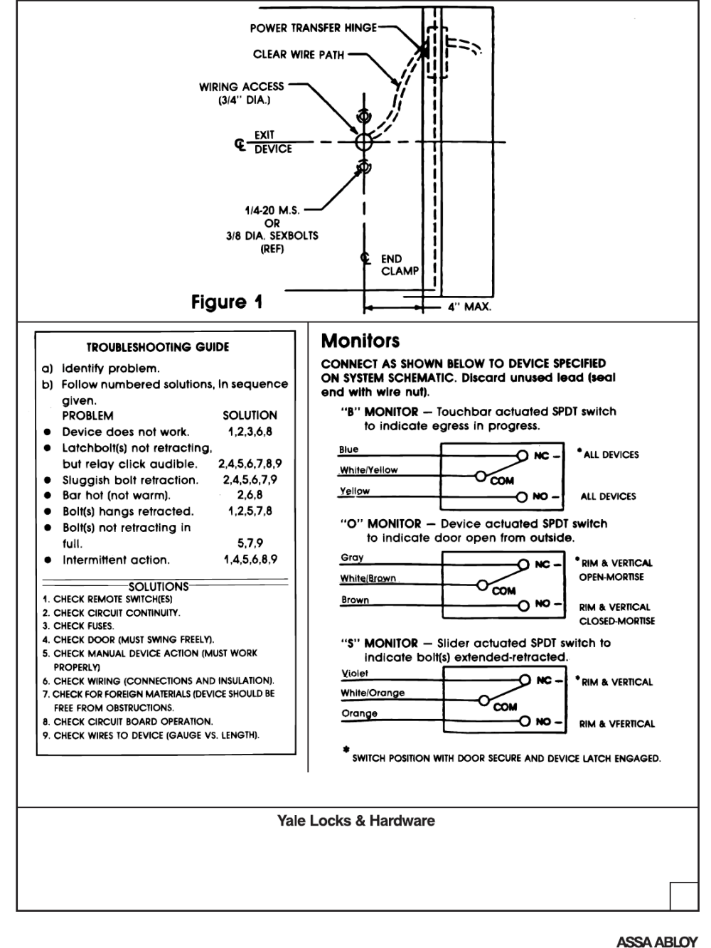 medium resolution of yale 80 9477 0781 001 01 13 exit devices with electric latch electric latch retraction wiring diagram