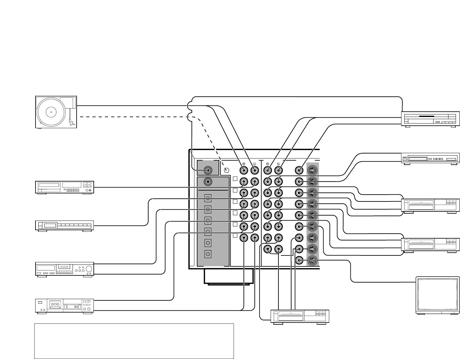 Yamaha Dsp A3090 Operation Manual E 1 (03/15/96)