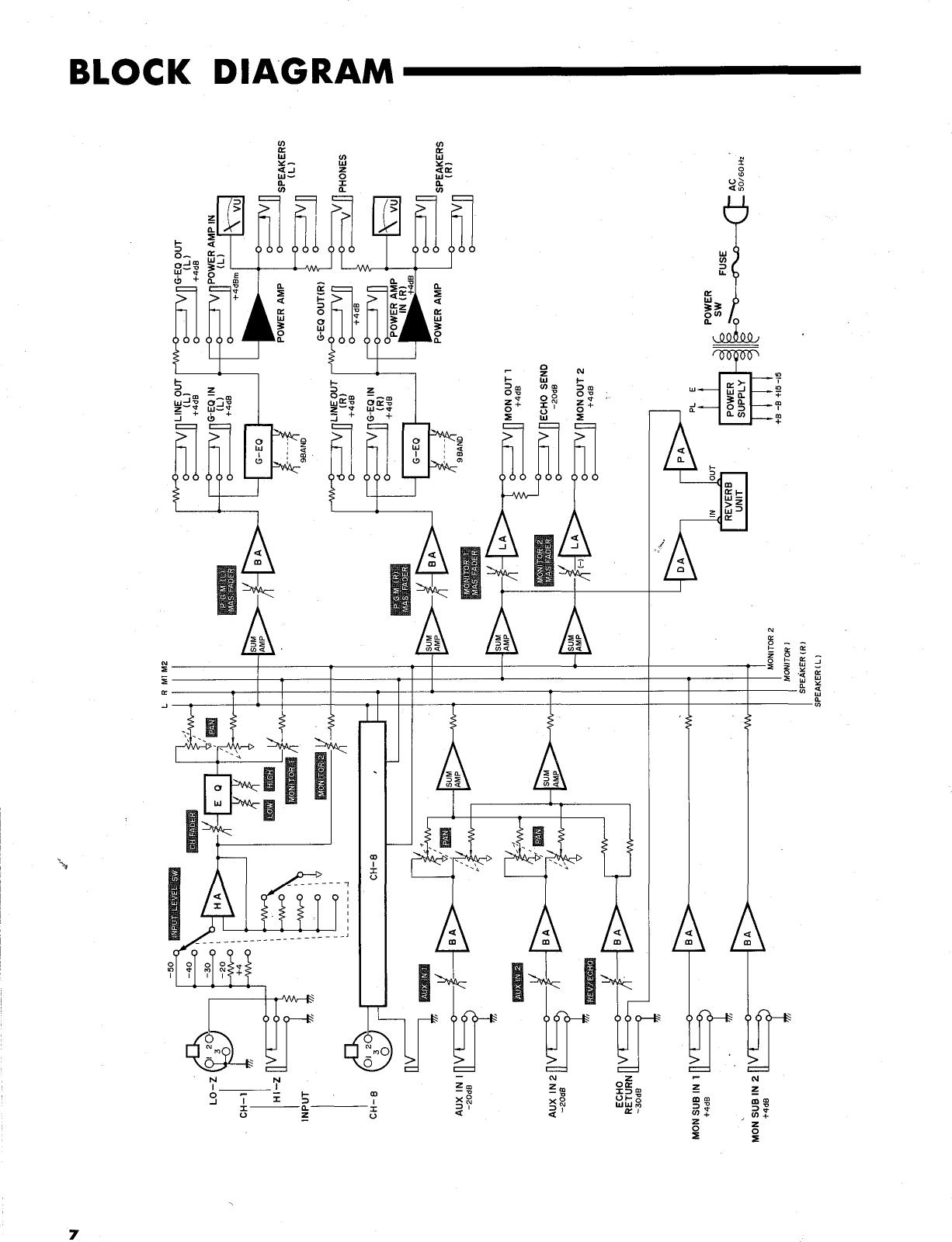 Yamaha EM 200 Owner's Manual (Image) EM200 En Om