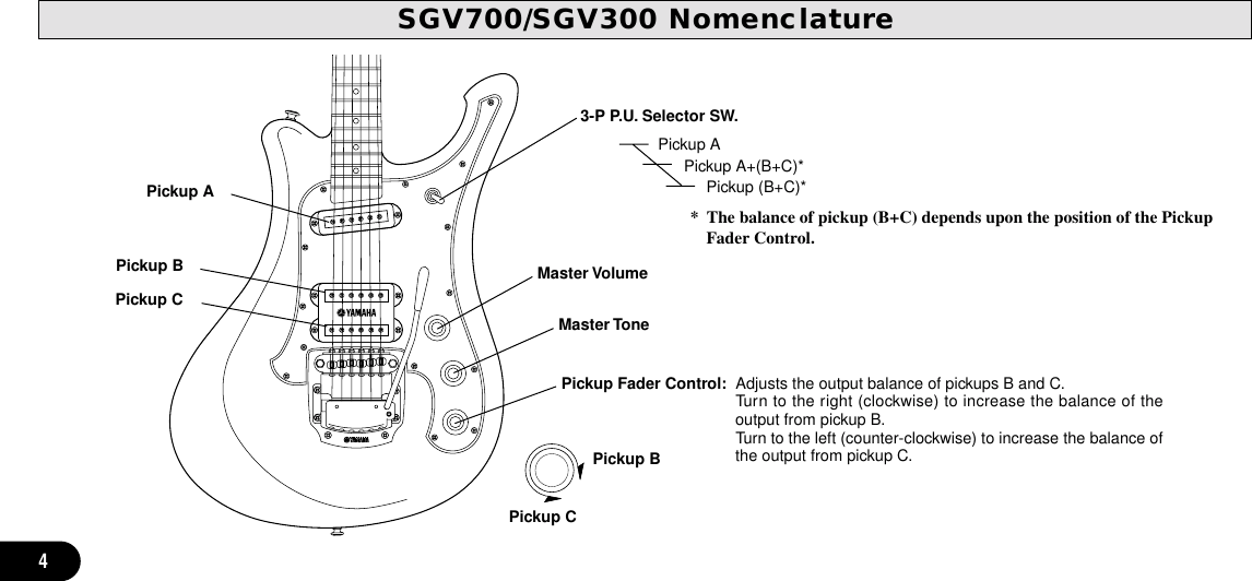 Yamaha Electric Guitar Sgv Series Owners Manual