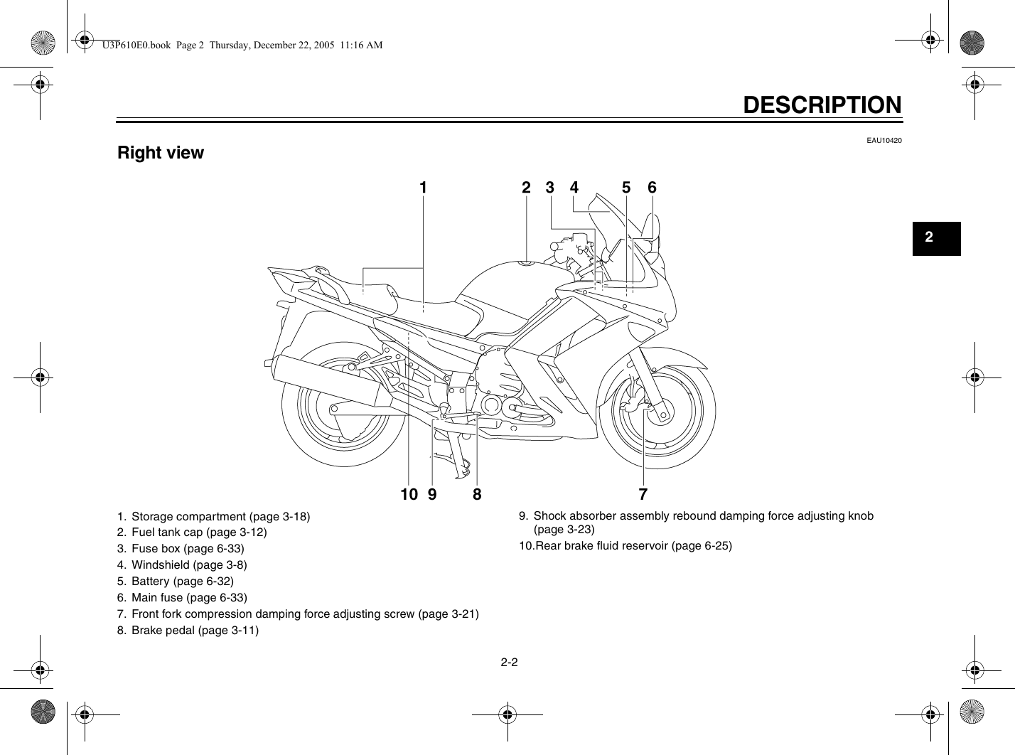 Motorcycle Brakes & Suspension Parts Yamaha TW200 01-15