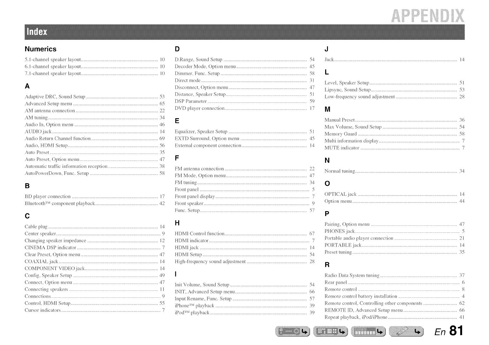 Yamaha HTR 4063 User Manual A/V RECEIVER Manuals And