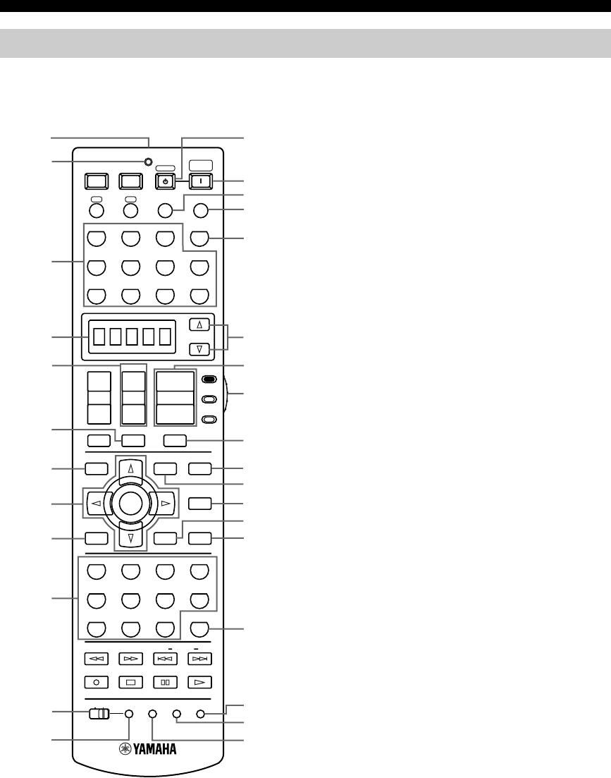 Yamaha Htr 5890 Owners Manual