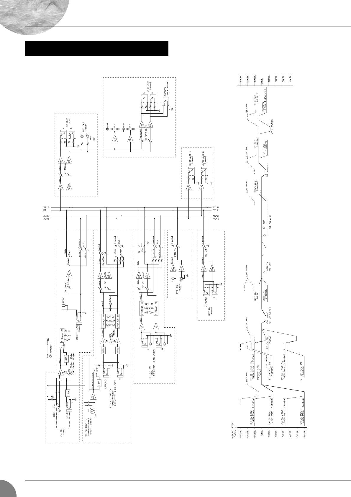 Yamaha MG10_D MG10/2 Owner's Manual MG10 2G