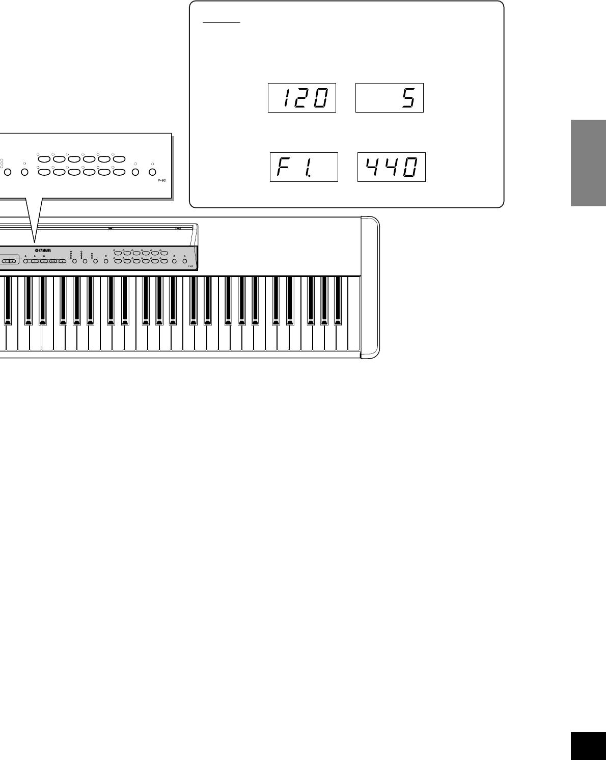 Yamaha P90 Owner's Manual P90E