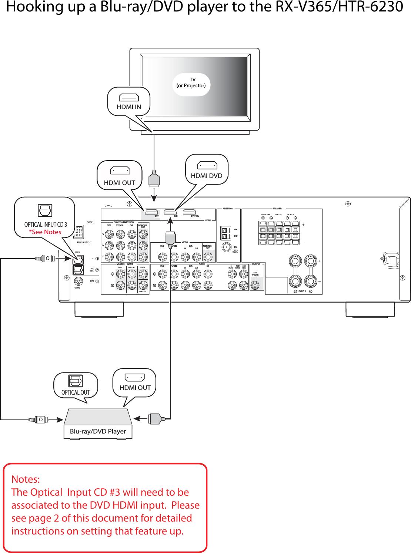 hight resolution of 103 dvd wiring diagram electrical wiring diagram 103 dvd wiring diagram