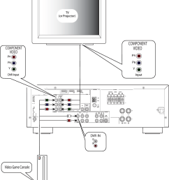 yamaha rx v365 game console hookup diagram for component video analog audio video [ 1053 x 1443 Pixel ]