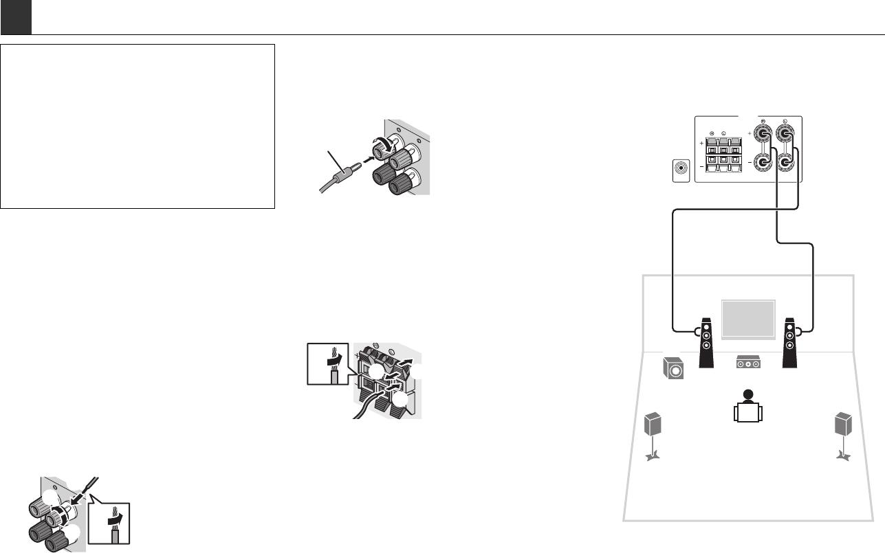 Yamaha RX V373 Easy Setup Guide