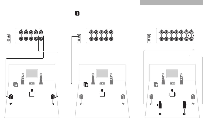 Yamaha RX V575/RX V475 Easy Setup Guide V575 Esg UAB En