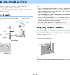 wireles network attached storage diagram [ 1340 x 981 Pixel ]