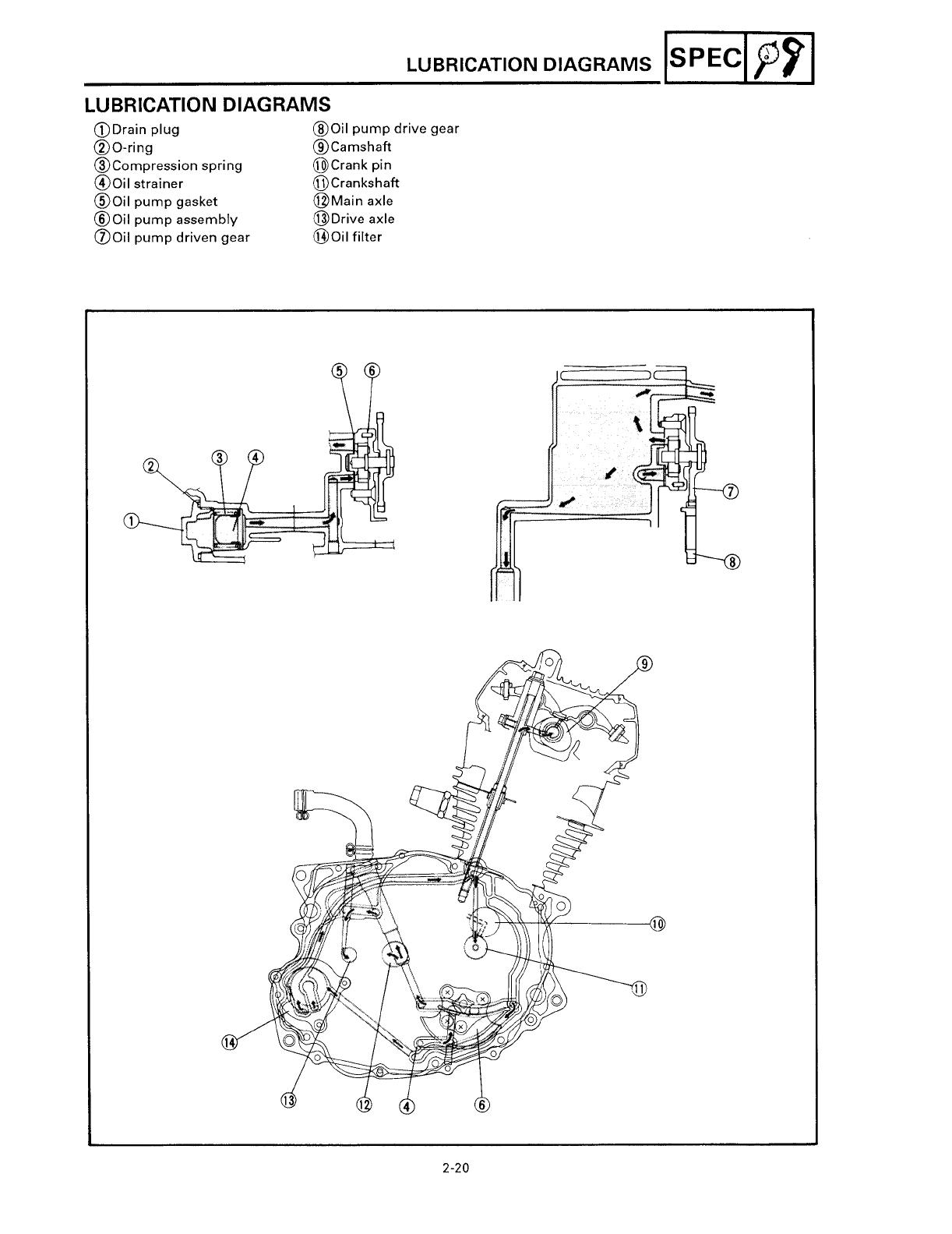 Yamaha YFB250 Service Manual User To The 7a894ceb c5b6