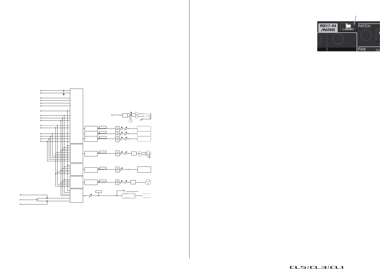 Yamaha CL5/CL3/CL1 リファレンスマニュアル V4.0 Cl5 3 1 Ja Rm E0