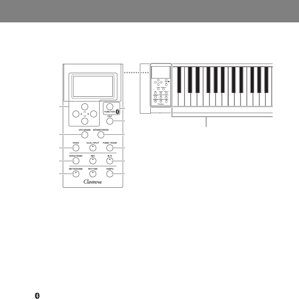 Yamaha CLP 685 Owner's Manual 685/CLP 675/CLP 645/CLP 635