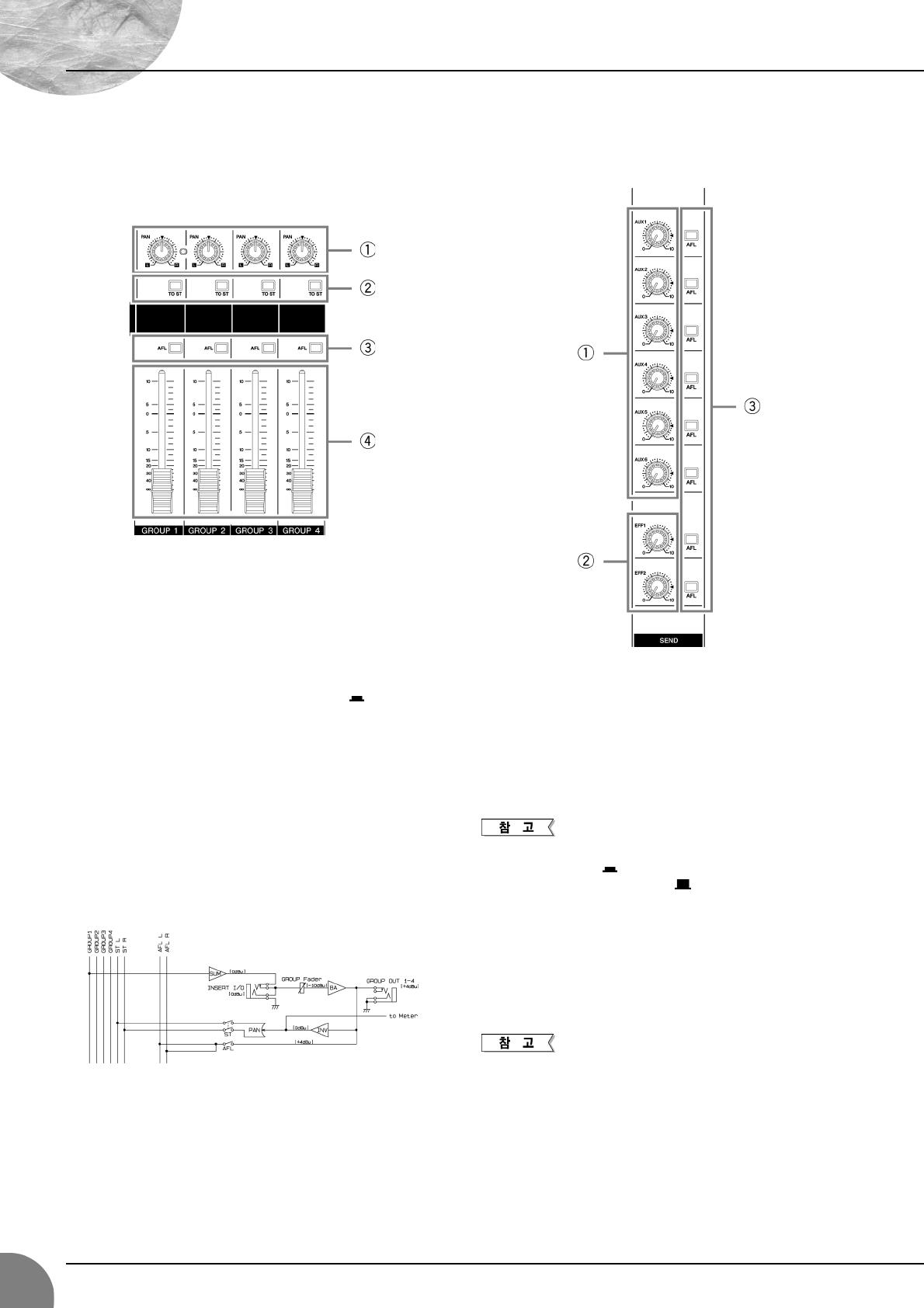 Yamaha MG32 14FX_E 0830 MG24/14FX / MG32/14FX Manual Mg24