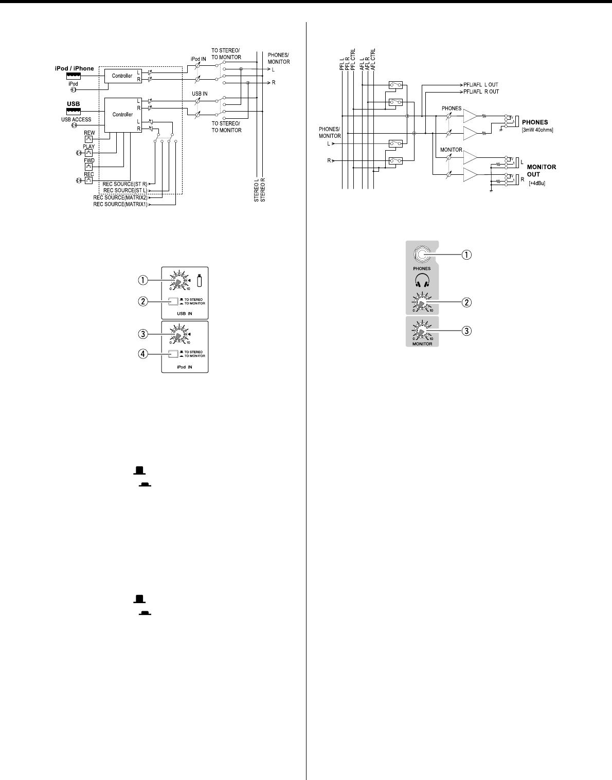 Yamaha MGP32X/MGP24X Owner's Manual Owner's Mgp32x En Om C0