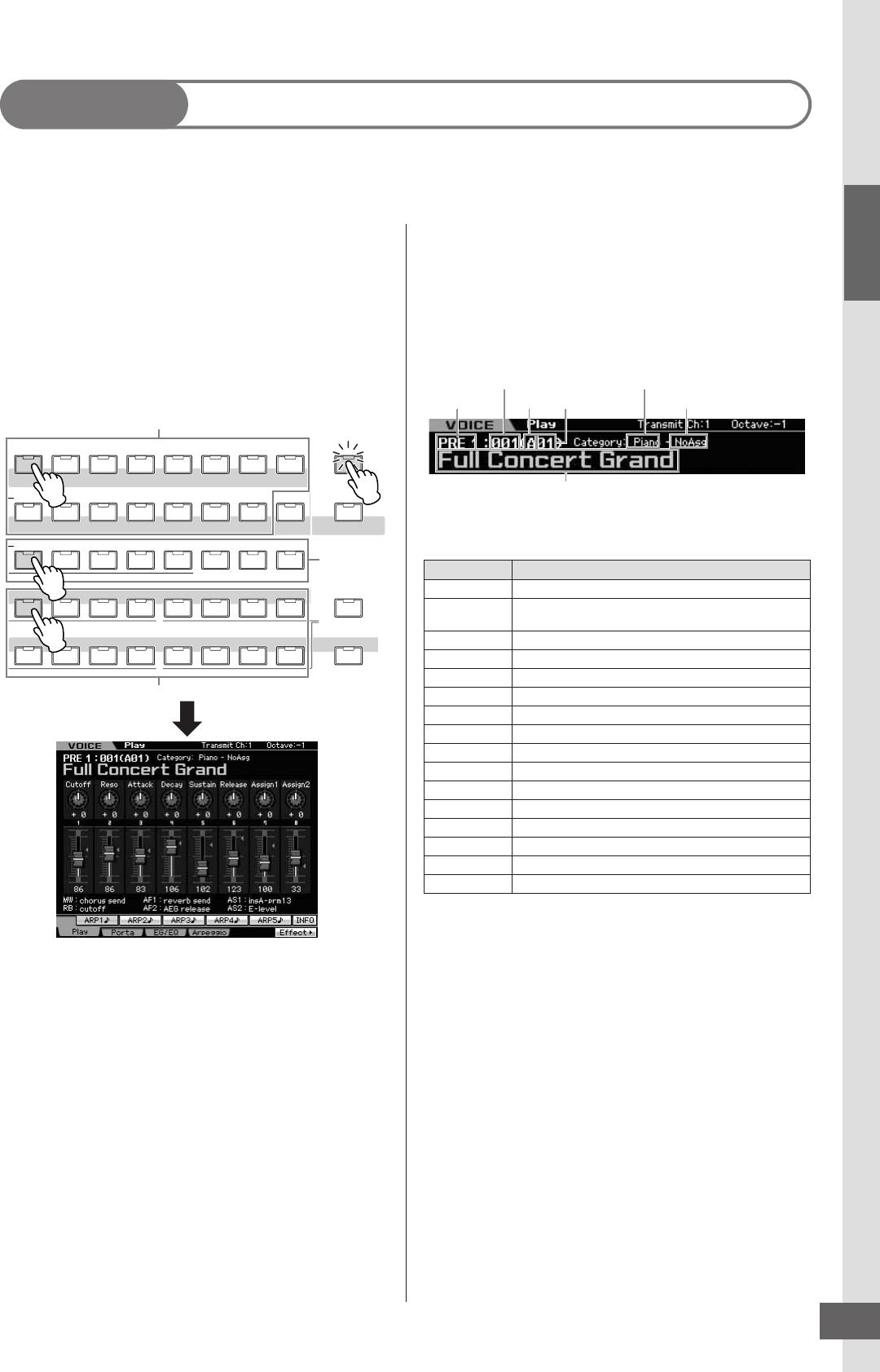 Yamaha MOTIF XS Owner's Manual XS6/MOTIF XS7/MOTIF XS8