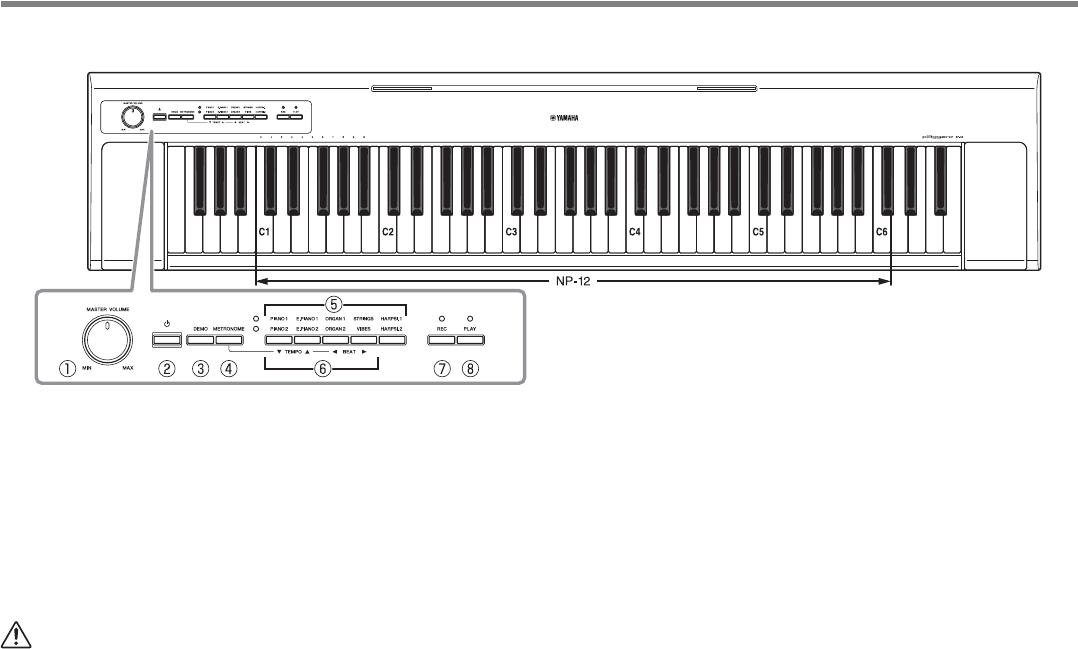 Yamaha NP 32/MP 12 32/NP 取扱説明書 Np32np12 Ja Om A0
