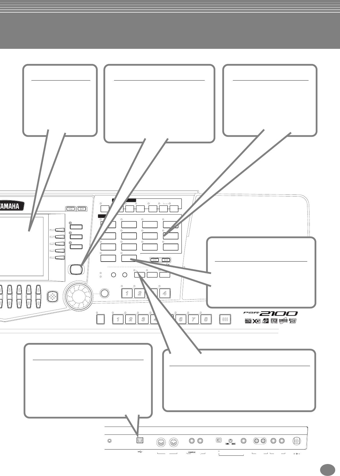 Yamaha PSR 2100/1100 Dansk Manual / Omslag 2100/PSR 1100