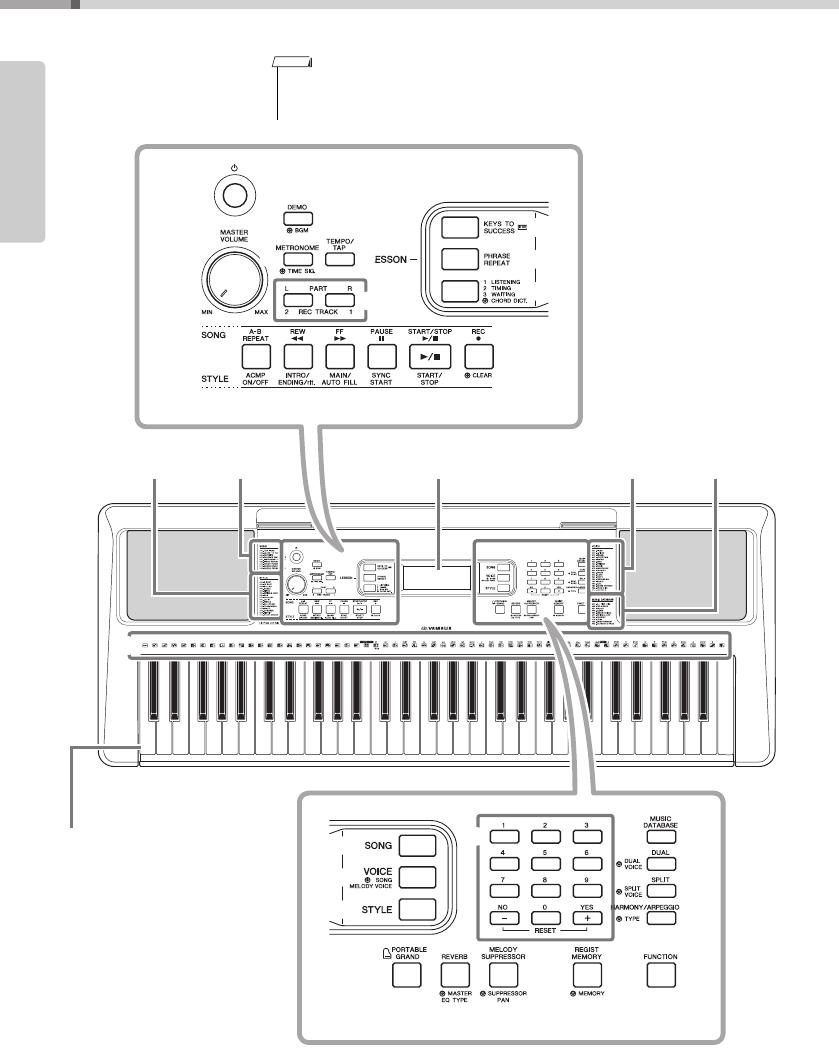 Yamaha PSR E363, EW300, YPT 360 Owner's Manual E363 EW300