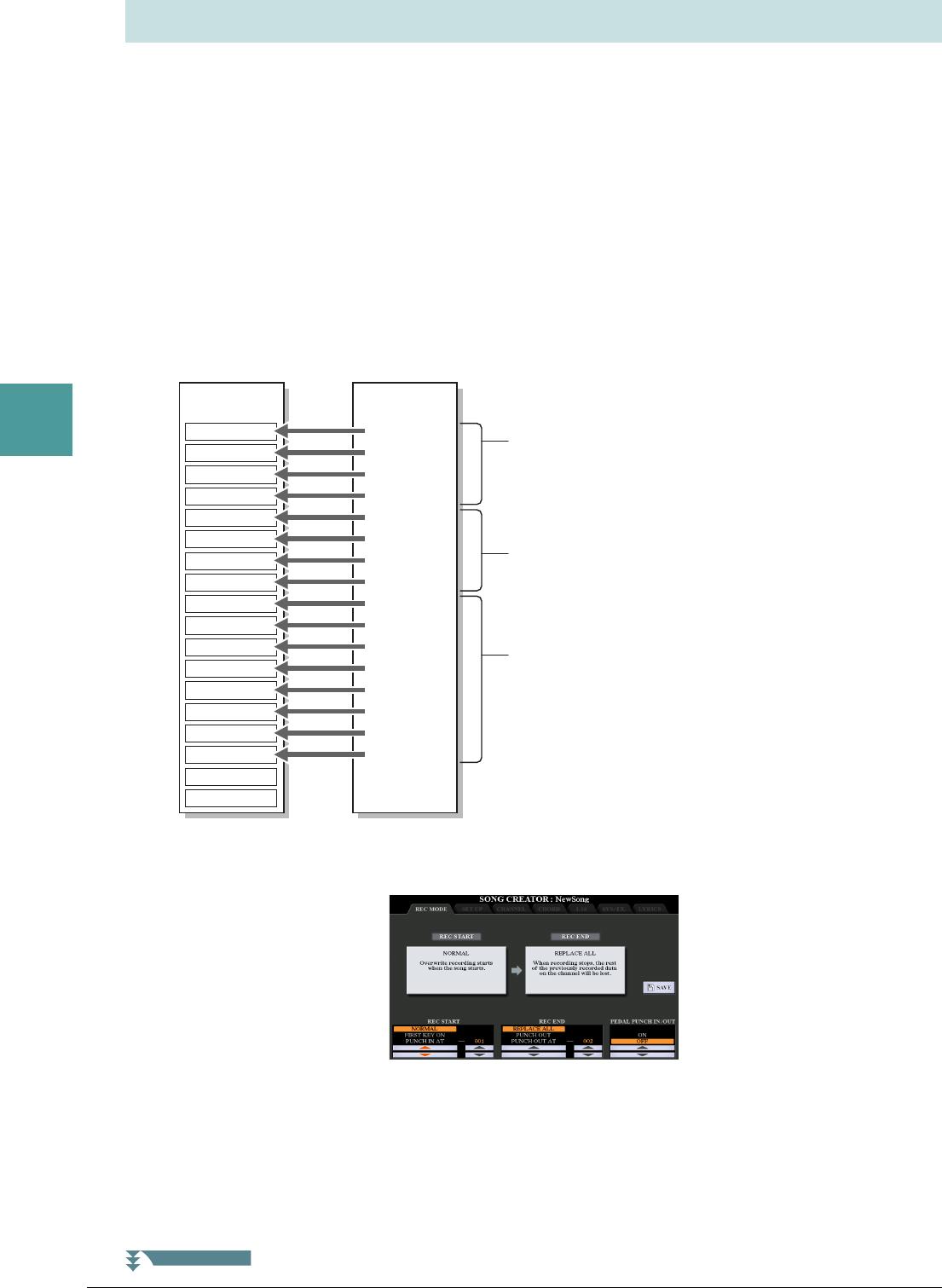Yamaha PSR S970/S770 Reference Manual S970/PSR S770