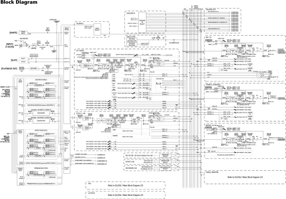 medium resolution of block diagram image