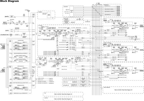 small resolution of block diagram image