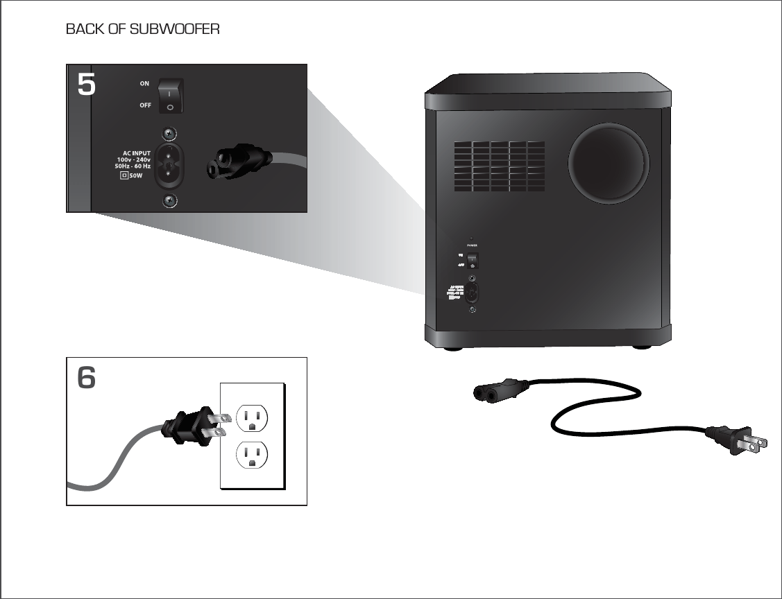 klipsch promedia 2 1 wiring diagram jlg scissor lift subwoofer channel amp