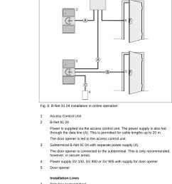 dormakaba ead bnet9104 inductive tag reader user manual docuglobe f r handb cher [ 1013 x 1571 Pixel ]