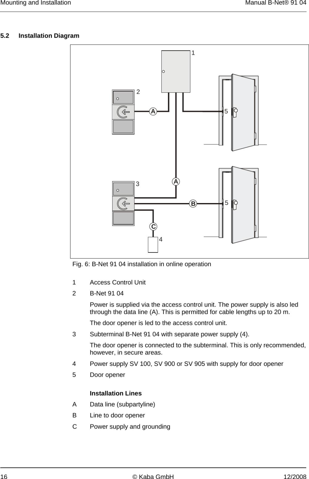 medium resolution of dormakaba ead bnet9104 inductive tag reader user manual docuglobe f r handb cher