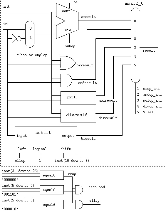 Alu Circuit Diagram Shift, Alu, Get Free Image About